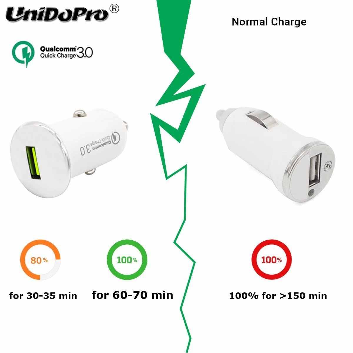 Quick Charge 3.0 5V 3A Smart Fast Car Charger for Asus ZenPad Z8s ZT582KL, Z8 ZT582KL, Zenpad 10 Z301ML QC 3.0 Charging Adapter