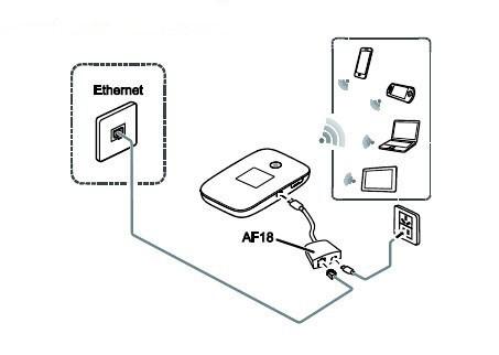 huawei_E5786_access_internet_via_Ethernet