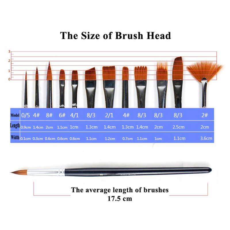 Best Professional Face Paint Brush Set