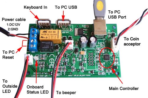USB Adapter board for kiosk computer (New version) wire universal board computer board six lines 0040400256 0040400257 used disassemble