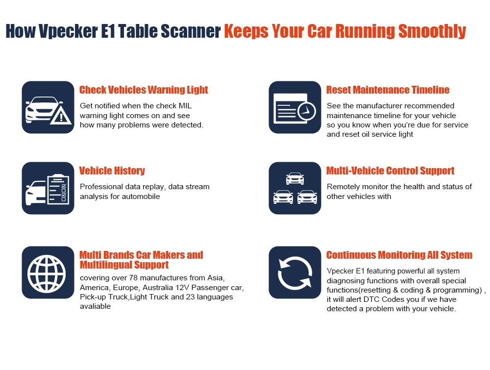 Vpecker E1 OBD2 Full System Auto Diagnostic Scanner ABS SRS EPB DPF