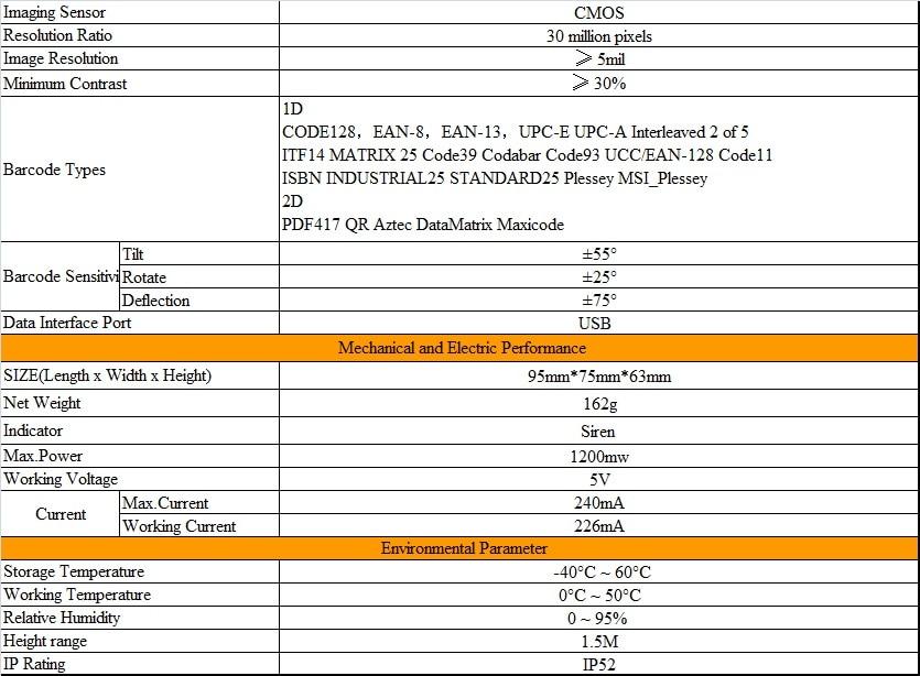 data sheet of payment box