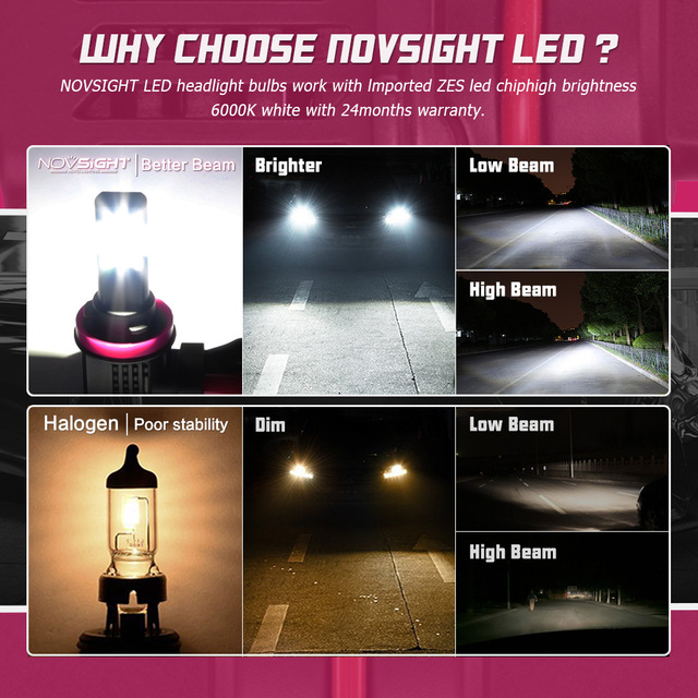 NOVSIGHT H11 Led H7 H4 Mini Car Headlight Bulbs H8 H9 H16JP 9005 9006 H1 H3 55W 10000LM 6000K 12V Auto Headlamp