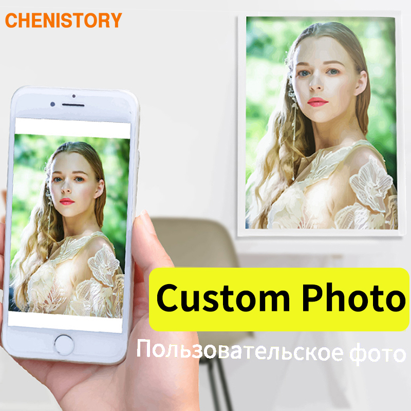 CHENISTORY Picture-Drawing Oil-Painting Numbers Photo-Custom Acrylic Coloring by DIY