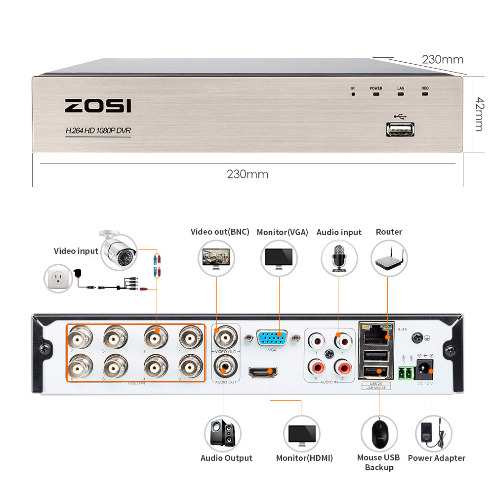 ZOSI 1080P 2.0MP 8CH High Definition Hybrid 4-in-1 HD TVI DVR HDMI Network P2P Free Mobile App for Security System 2TB HDD