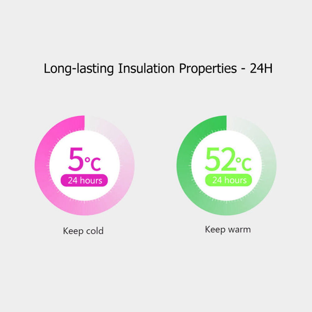 Xiaomi Mijia Thermos Cups 1.5L Stainless Steel Vacuum Thermos Bottle 24 Hours Flask Thermal Smart Insulation Water Kettle (10)