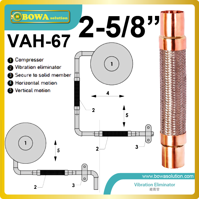 2-5/8 refrigeration unit anti shake hose Vibration Absorber suitable for screw compressor unit replace muller products large cooling capacity indepedent electronic expansion valves eev unit suitable for tandem compressor unit or compressor rack