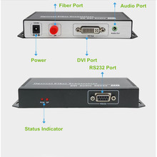 ZY-DT303 DVI Video Transmission 20km DVI Over Fiber Optic Audio Converter 1080P DVI Fiber Optical Extender Through FC/SC Fiber Cable