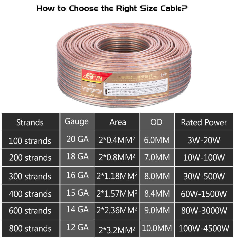 small resolution of  hifi speaker cable transparent ofc bare copper 20 gauge for home theater high end speaker dj
