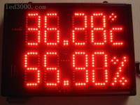 large size indoor temperature and humidity led display,led clock,led panel(HIT H1),free shipping