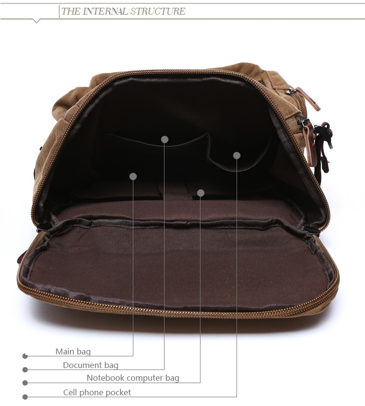 Men Laptop Backpack 15 Inch Rucksack Canvas School Bag Travel Backpacks for Teenage Male Notebook Bagpack Computer Knapsack Bags 17