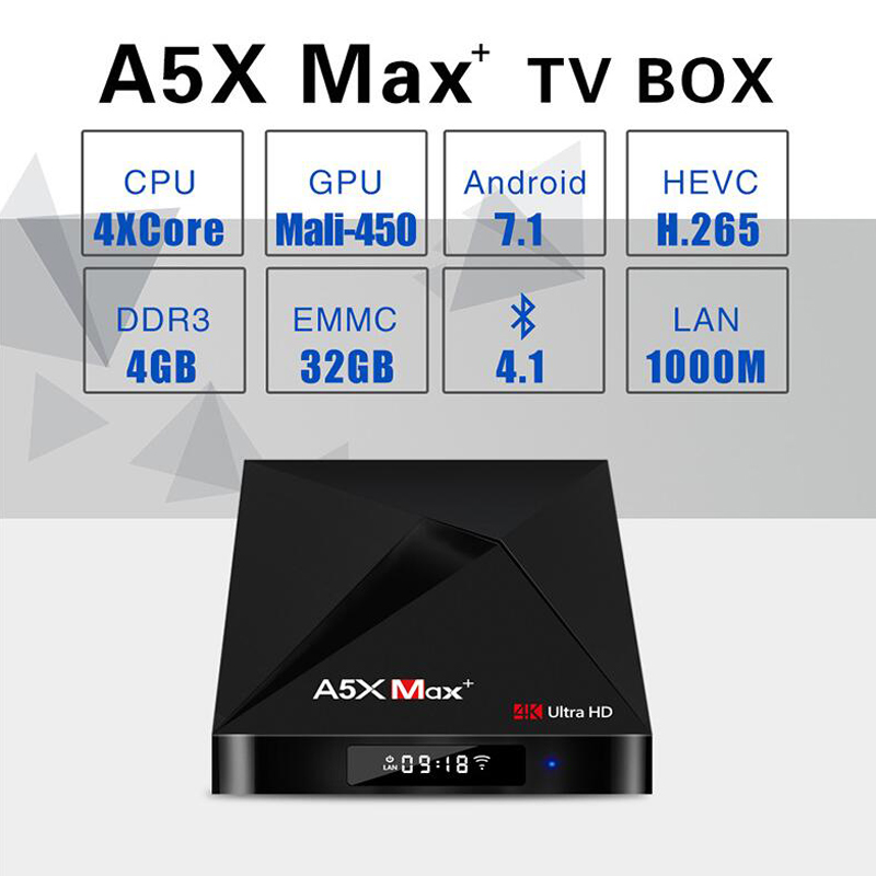 OTHA A5X Max+Smart Android 7.1 TV Box RK3328 4K VP9 4G+32G Mini PC DLNA Miracast WiFi LAN Bluetooth Media Player Support 3D Box цена