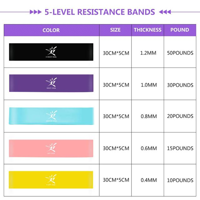 Elastic Resistance Band Fitness Gum Rubber Bands Fitness Expander Bands Pull Rope Loop Gym Yoga Workout CrossFit Equipment Sport