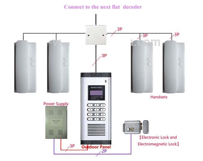 mc350 intercom wiring diagram wiring diagram blog mc350 intercom wiring diagram musicsound intercom wiring diagram musicsound car