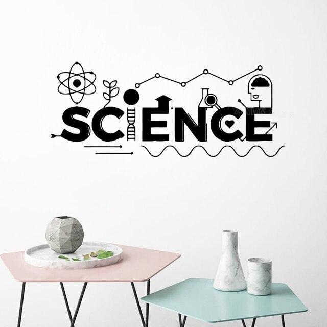 Science Words Vinyl Wall Sticker Atom Living Room Home Decor Removable Decal School Classroom Teachers