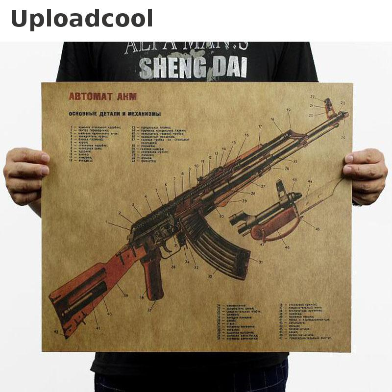 Eth0218 New Ak47 Gun Structure Diagram Of The Living Background Wall Stickers Nostalgic Kraft Paper Posters