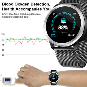 Image 3 - Наручные часы E18, водонепроницаемые Смарт часы HRV, репортаж о кровяном давлении, PPG, ECG, умные часы для Android, часы соединяющиеся со смартфоном monitor