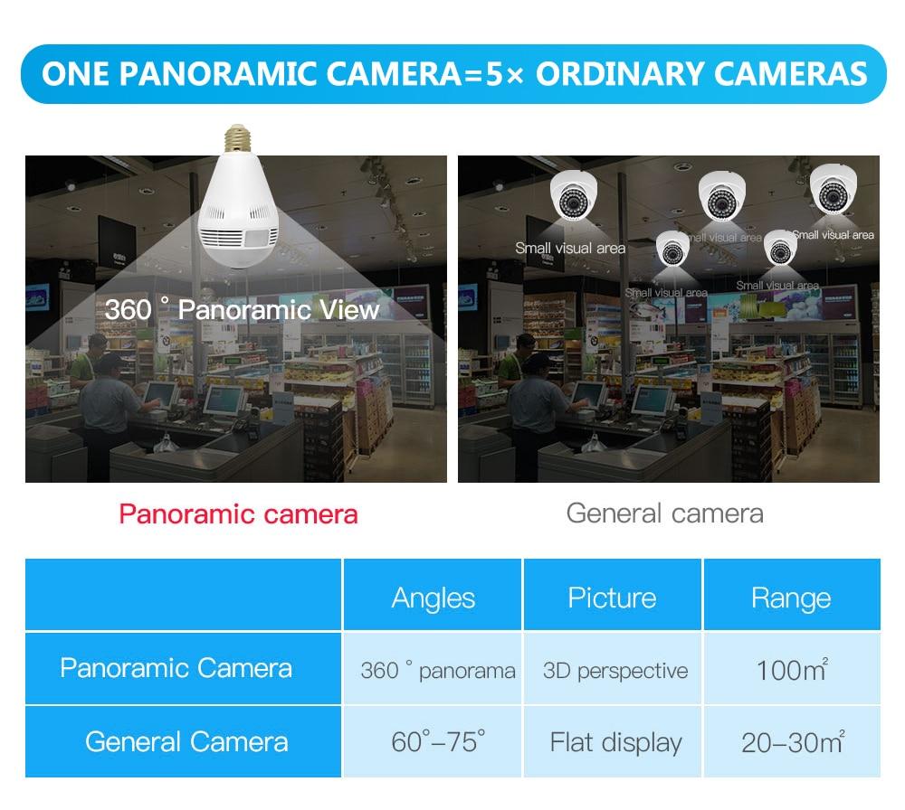 Wistino Wireless IP Camera Bulb Light WiFi 960P VR Panoramic FishEye Lamp Cameras CCTV Security Home Baby Monitor 360 Degree Night Vision (17)