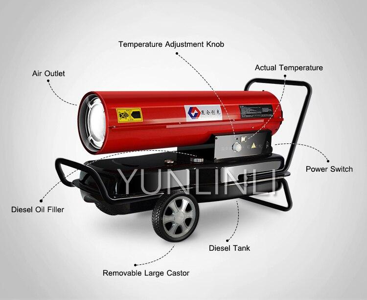Ventilateur Diesel industriel de chauffage à l'huile Diesel pour l'usine, la ferme d'élevage, les fruits et légumes utilisant la Machine de ventilateur d'air chaud SPRY-50 - 4