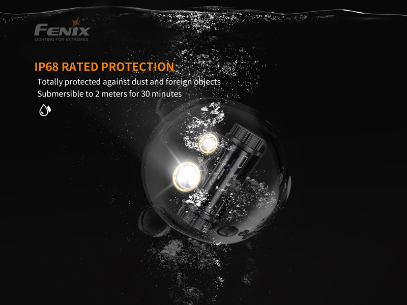 Fenix HM65R 1400 Lumens Headlamp (10)