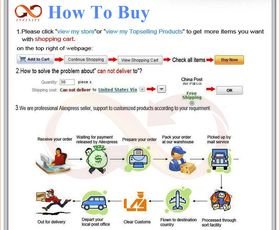infinity HOW TO BUY 2