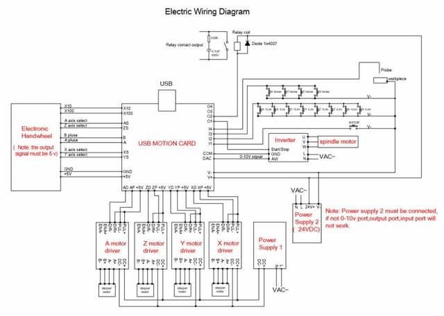 Mach3 Cnc Board Wiring Diagram. . Wiring Diagram on