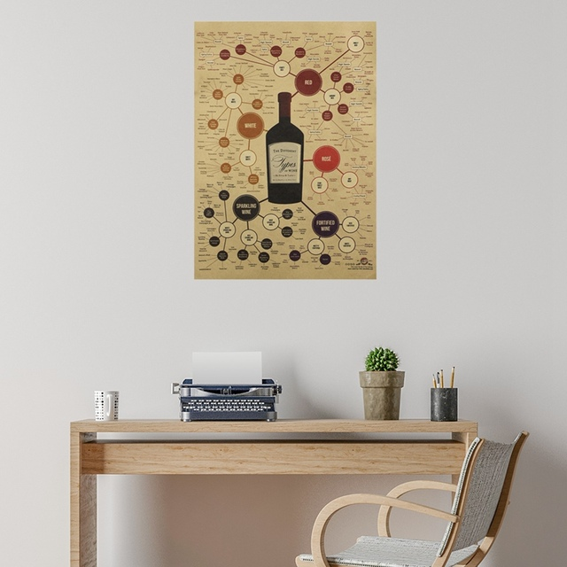 Retro Wine Composition Map Wall Poster