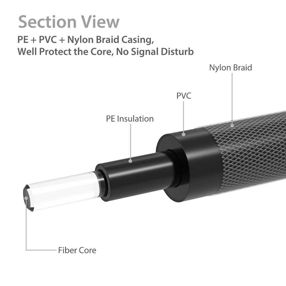 Высокое качество Toslink цифровой кабель волоконно-оптический аудио кабель 1,8 m волоконно оптический кабель для Blu-Ray CD DVD плеер Xbox 360 PS3 AV ТВ