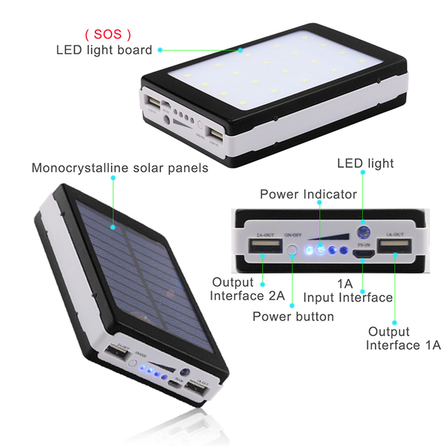 YFW Solar Power Bank 18650 Poverbank External Battery 12000mAh Charger with 20 Pieces LED Lamps for Smart Mobile Phones