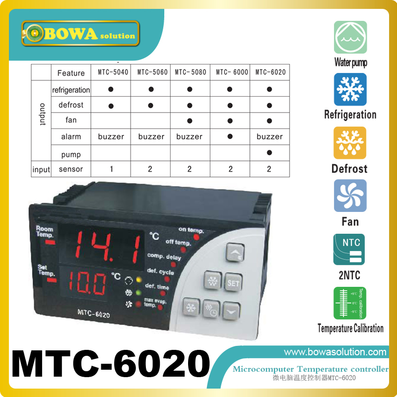 MTC6020 electronic controls with multiple management modes optional: pump, refrigeration, defrosting and fan corporate real estate management in tanzania