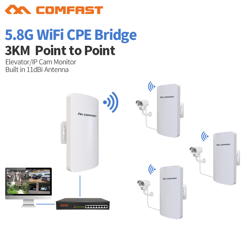 2Pc COMFAST CF-E120AV3 3KM 300Mbps 5.8Ghz Outdoor Mini Wireless AP Bridge WIFI CPE Access Point 11dBi WI-FI Antenna Nanostation