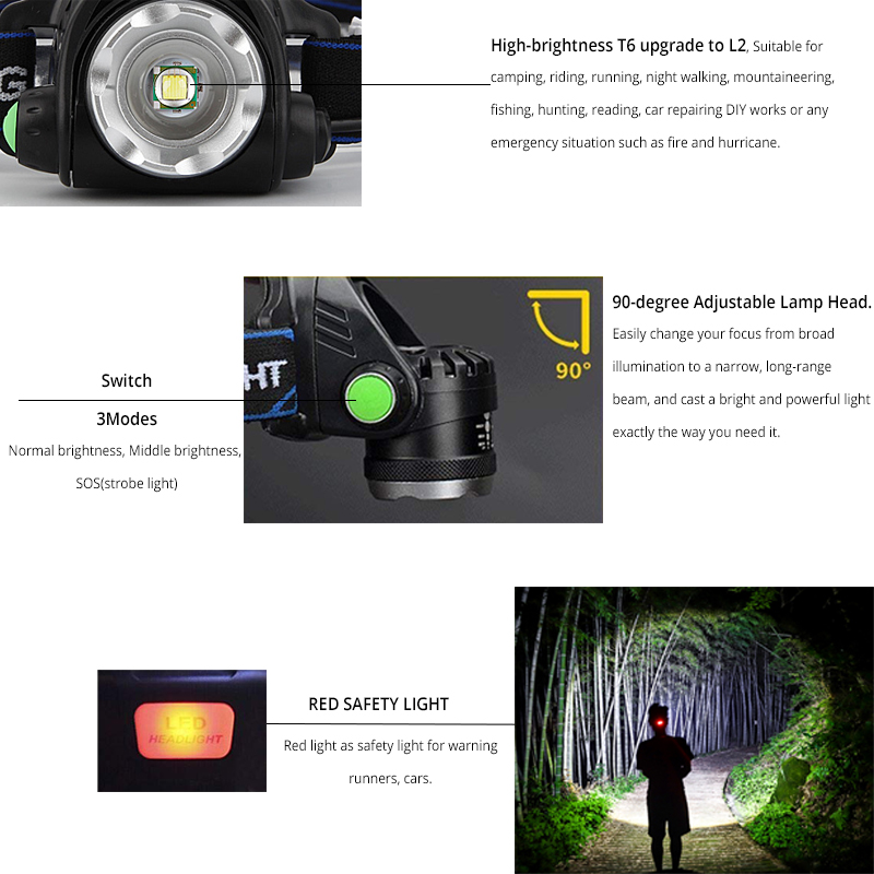 Купить с кэшбэком Headlamps 8000lumen Led Headlamp L2/T6 Zoomable Headlight Head Torch Flashlight Head lamp by 18650 battery for Fishing Hunting