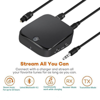 Wireless Bluetooth 4.1V Transmitter and Receiver 3.5mm AUX Audio Adapter Supports A2DP AVRCP HFP APTX Mayitr