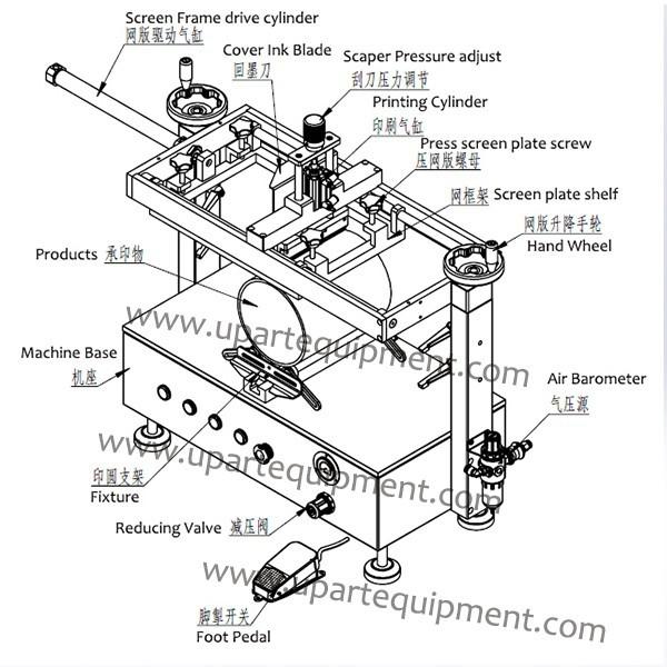 machine picture 3
