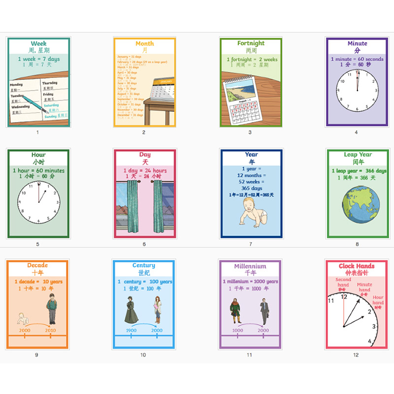 12Pcs/Set English A4 Plastic Big Cards Poster Time Concept Early Educational Card Classroom Decoration Poster Toys For Children