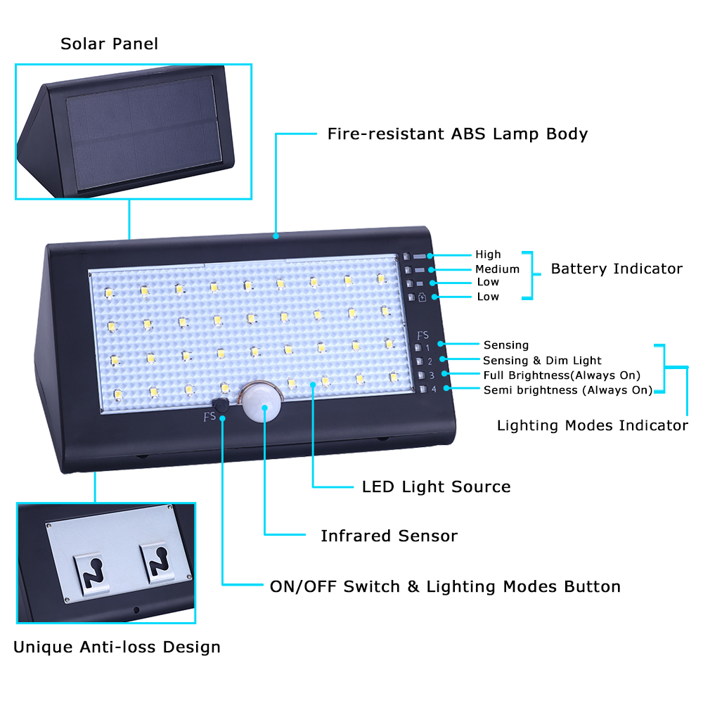Solar Powered Wall Light 35 Led 6w 600lm Ip54 Control Pir Flat Battery Indicator 1 We Accept Alipay West Union Tt All Major Credit Cards Are Accepted Through Secure Payment Processor Escrow 2 Must Be Made Within 3 Days Of