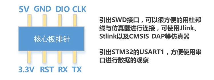 STM32 развитию STM32F429 развитию минимальные Системы анти-пассажирский STM32F429BIT6 основной плате