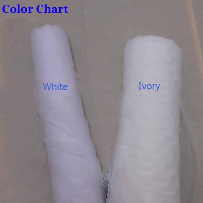 Color of the material()