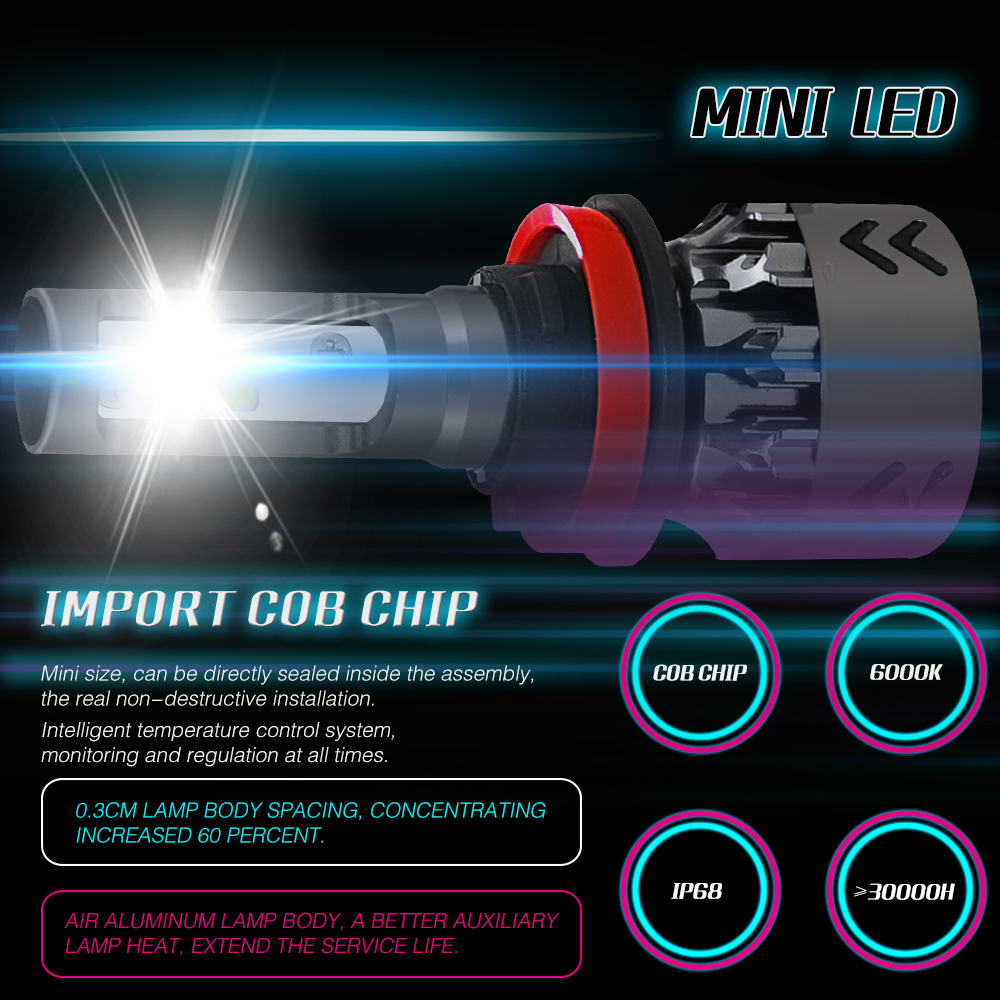 Image 5 - H4 H7 LED Car Light Bulbs With Luxeon Lumiled COB Chip Car Headlight LED Mini Light Cars Bulb H1 9006 hb4 hb3 9005 H11 Auto Lamp-in Car Headlight Bulbs(LED) from Automobiles & Motorcycles
