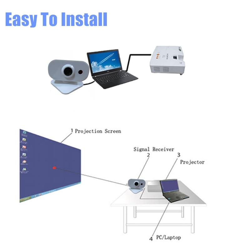Visual em Sala de Aula Conectado Inteligente Infravermelho Quadro Interactivo