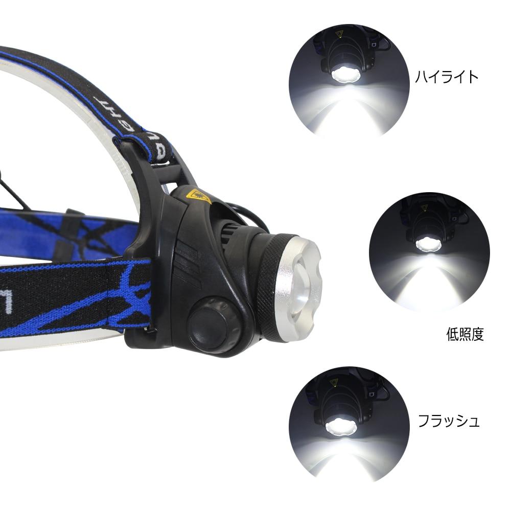 Headlamp zoom headlight  XML T6 LED head torch head light outdoor lighting + 18650 Battery + AC/Car Charger