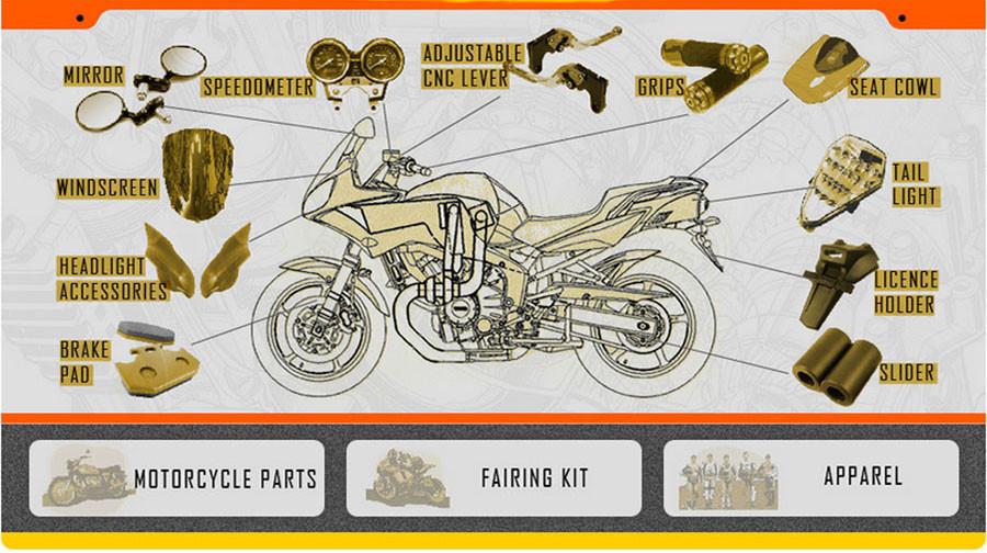New For Yamaha V Star 650 950 Virago 1000 1100 V Max Vmax 1700 Moto  Motorcycle Windshield Windscreen With 7/8 And 1 Handlebars Homemade  Motorcycle