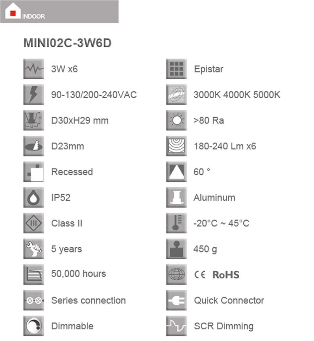 MINI02C-3W6D-03