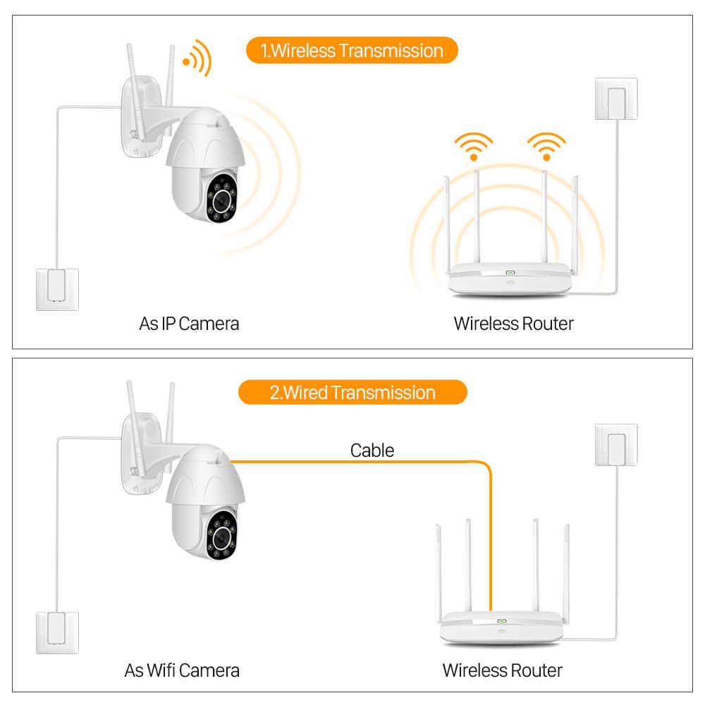 1080P PTZ wi-fi камера 2MP автоматическое отслеживание водонепроницаемый CCTV домашней безопасности ip-камера 4.0X цифровой зум скорость купольная беспроводная IP камера