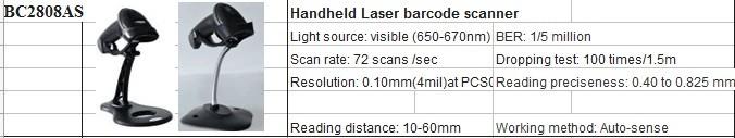 2809 scanner