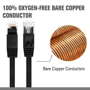 0.25m1.5ft 1m 2M 3m 5m 10m 15m20m 30mPure Copper Wire CAT6 Flat UTP Ethernet Network Cable RJ45 Patch LAN Cable Whiteblack Color