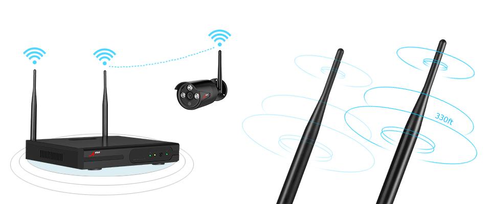 home camera system 3