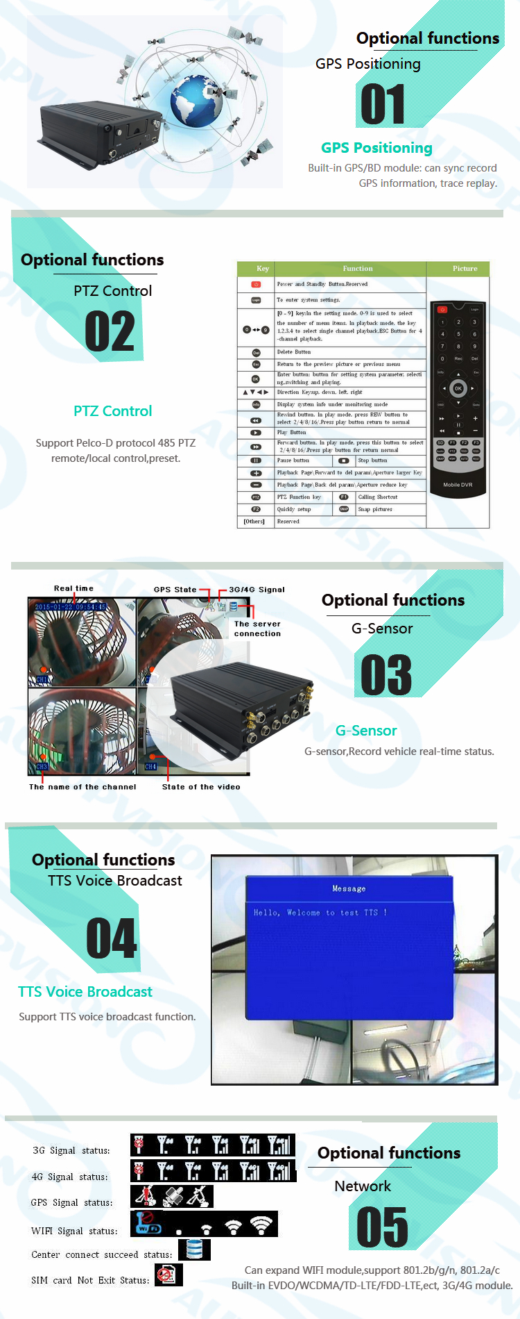 profesional Remote HD POMIACAM 6