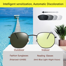 Polarized SunGlasses Filter Computer Blocking Anti Blue