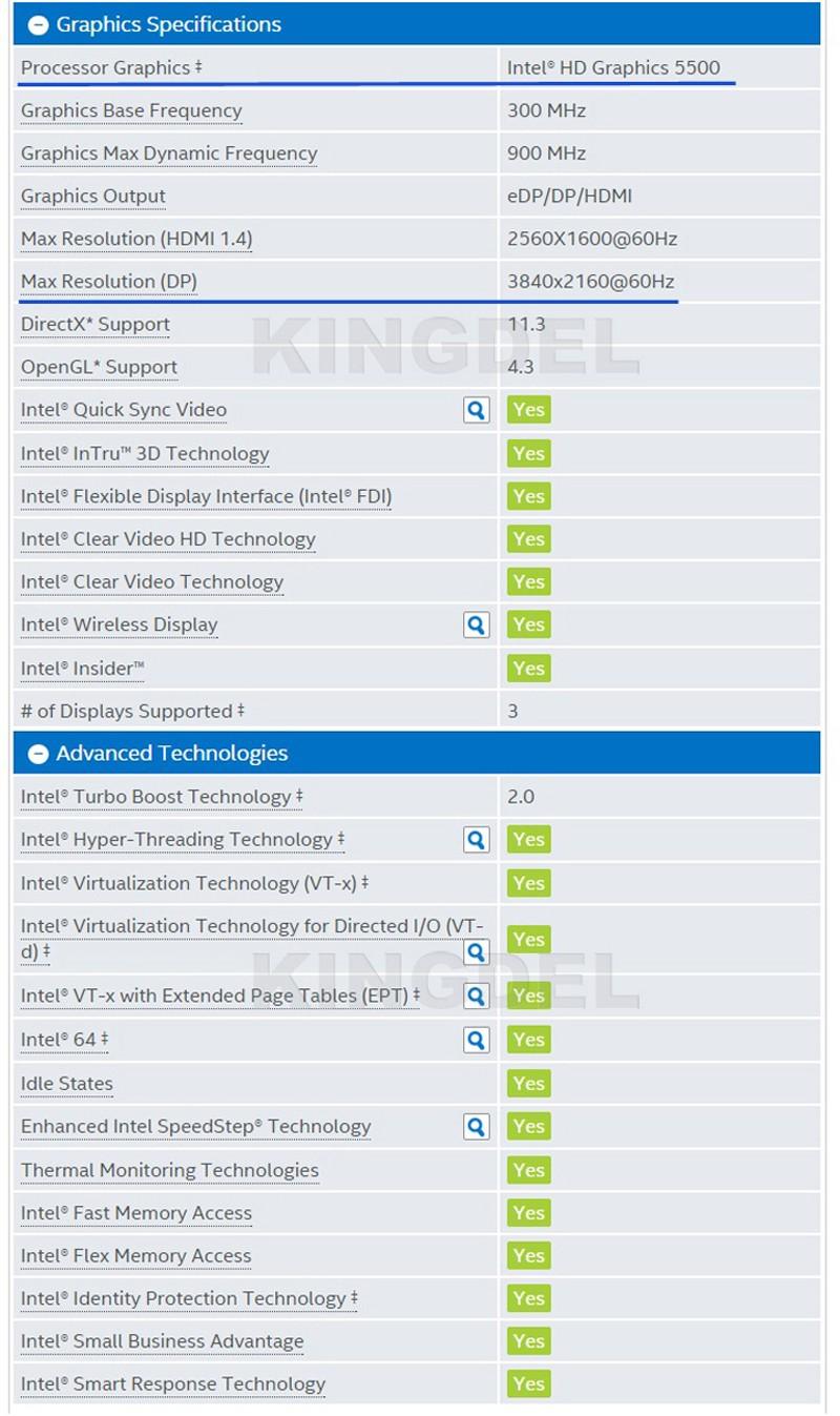 i5-5200U specification-2